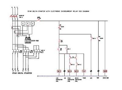 Gambar Rangkaian Star Delta Motor Induksi 3 Phasa Pintar